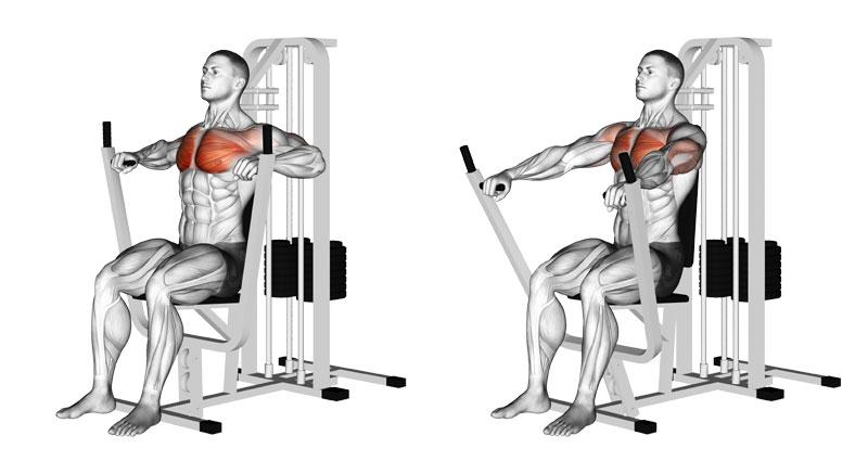 Tabelle per allenamento massa spalle